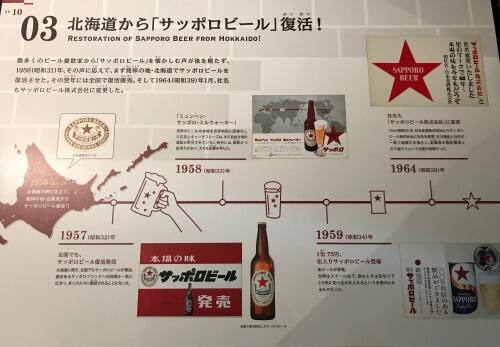 サッポロビール博物館 歴史8